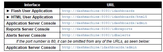 idashboard-links