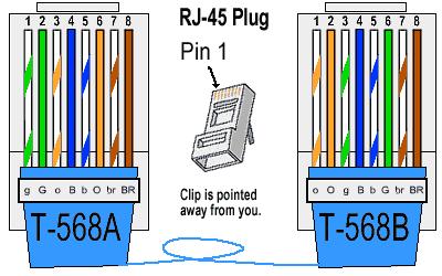 t568-3
