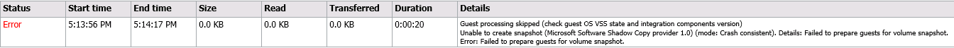 veeam-failed-to-prepare-guest